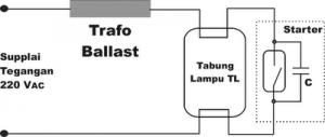 Fungsi Ballast Elektronik