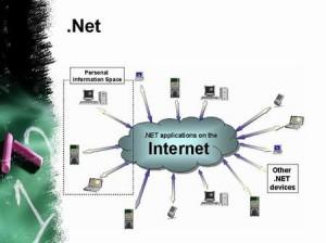 Fungsi Internet Dan Pengertiannya