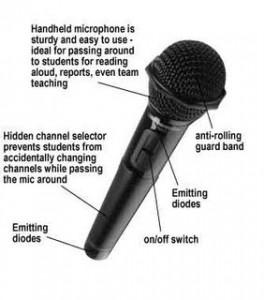 Fungsi Mikrofon