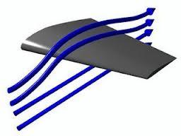 Fungsi Komponen Struktur Pada Sayap Pesawat Terbang