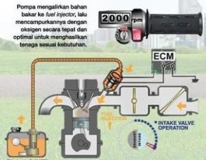 Mengenal Sistem Injeksi Pada Motor