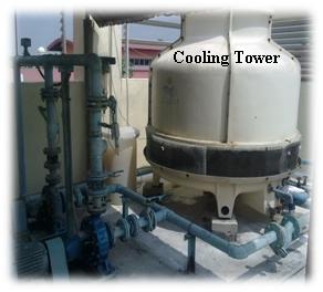 Fungsi dan Prinsip Kerja Cooling Tower